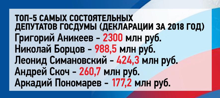 Картинки по запросу Налоговое рабство от «Единой России»