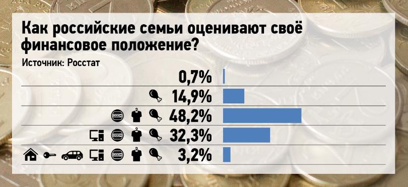 Дождь из денег против «полоскалок»: Две крайности жизни в России