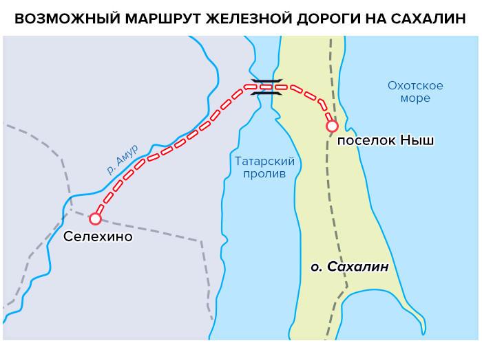 Российскую Федерацию иСахалин свяжет подводная «железка»: стоимость проекта оценили в540 млрд