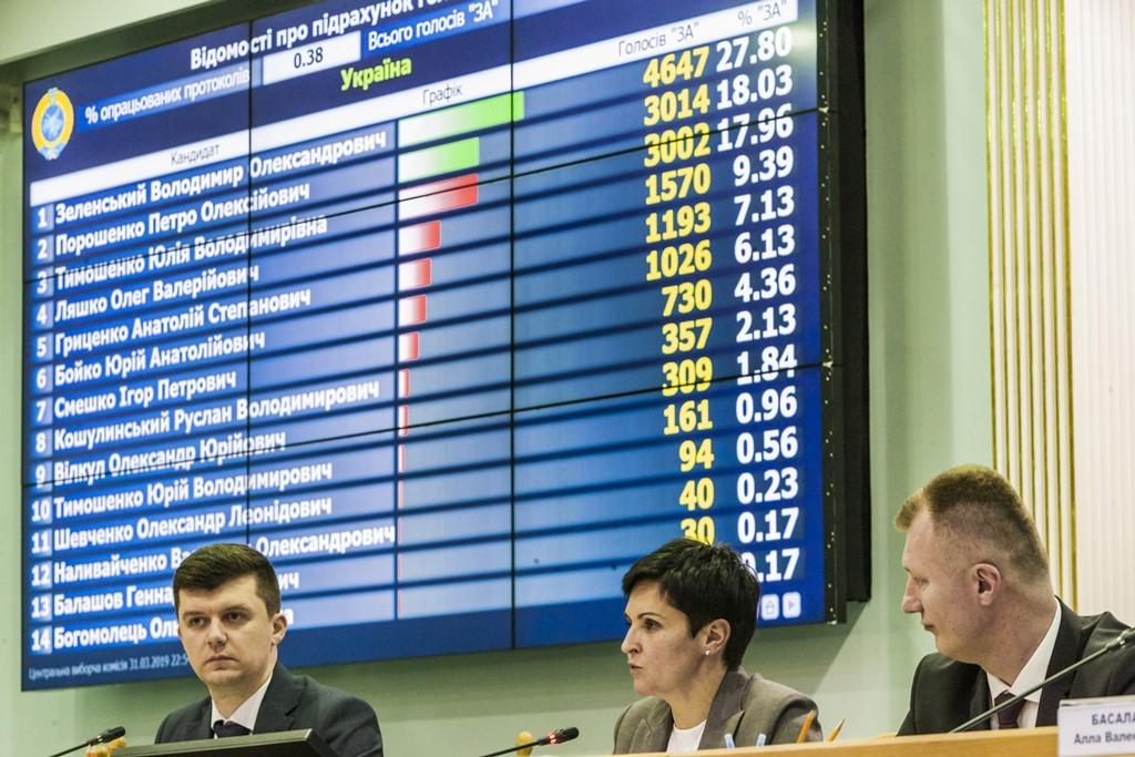 «Хитрый план» по-украински: Почему Зеленского устроит поражение во втором туре