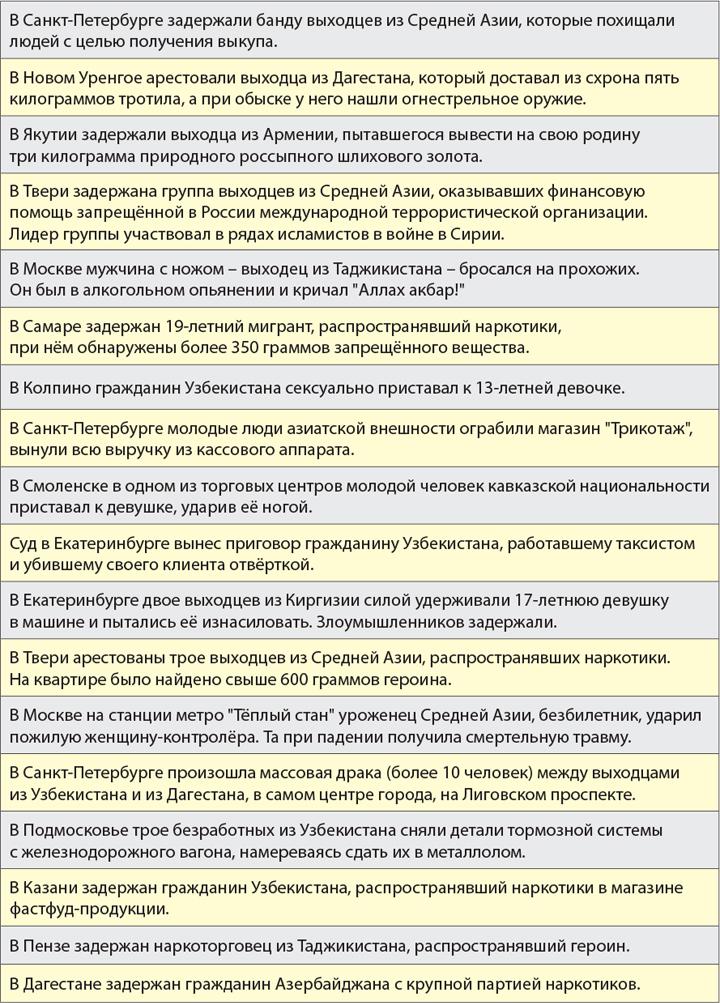 Россия для граждан или для мигрантов? Новая концепция вызвала ещё больше вопросов