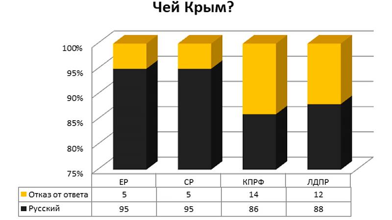 Инфографика Телеканал Царьград