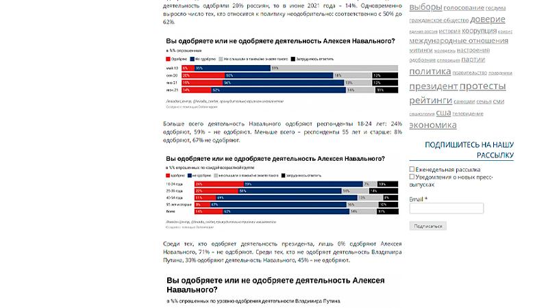 Скриншот страницы levada.ru