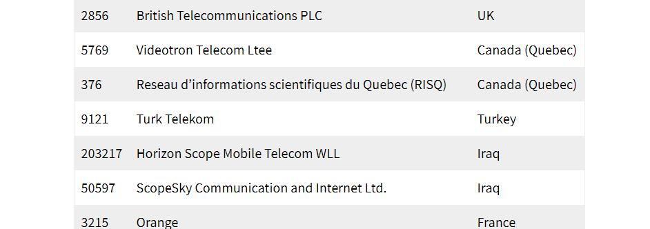 Скриншоты сайта citizenlab.ca