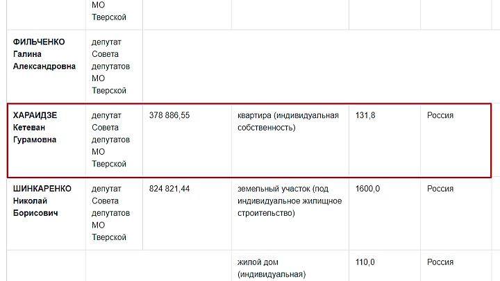 Скриншот: adm-tver.ru