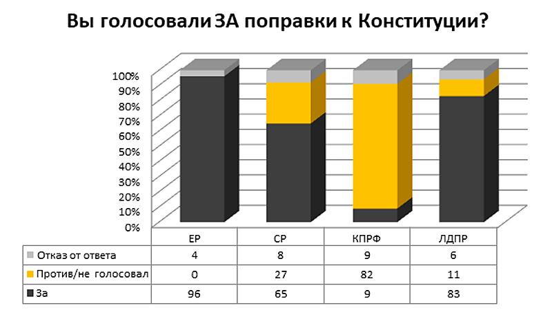 Инфографика: Телеканал Царьград