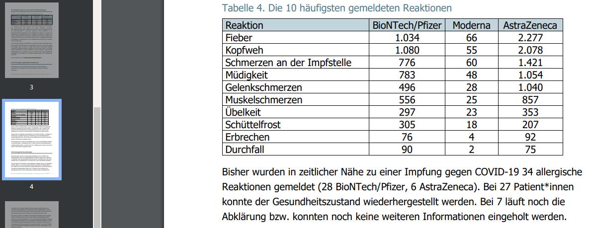 Скриншот четвёртой станицы доклада Федерального ведомства по безопасности в области здравоохранения Австрии
