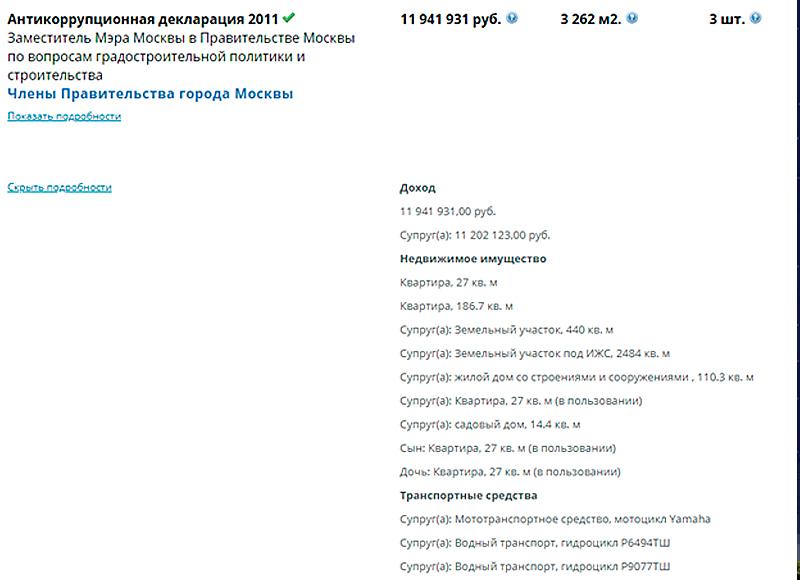 Скриншот страницы declarator.org