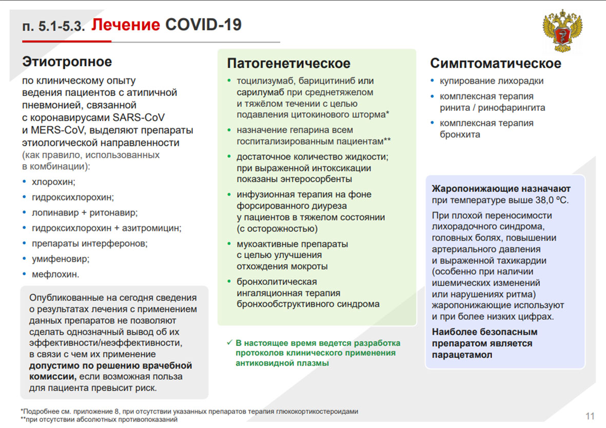 На 11 странице методички рекомендаций Минздрава прописано лечение от COVID-19. Фото: сайт Минздрава России
